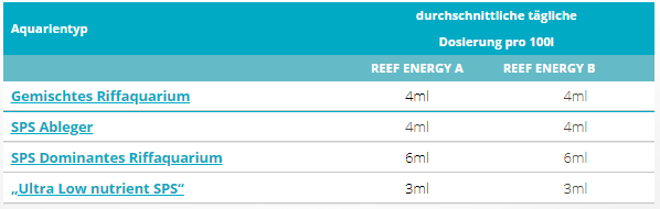 Reef-Energy-A